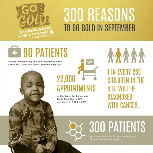 Go-Gold-Infographic-web